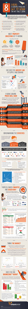 Infographic 8 Signs a Suburbs Prices Are Set To Soar or Hit The Floor